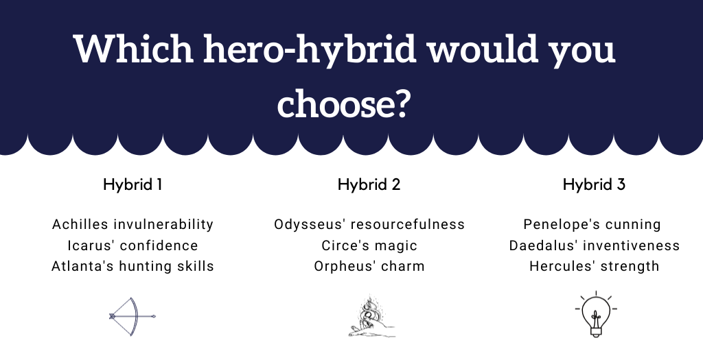 Which Hero hybrid would you choose?