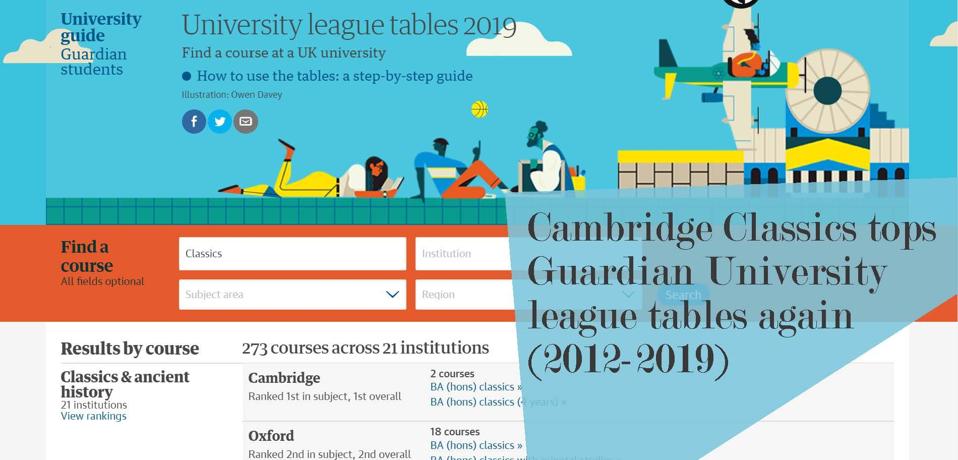 2019 guardian table